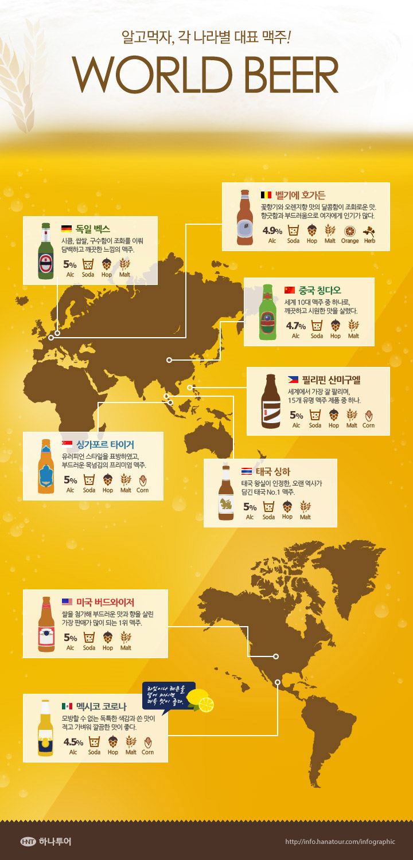 world_beer